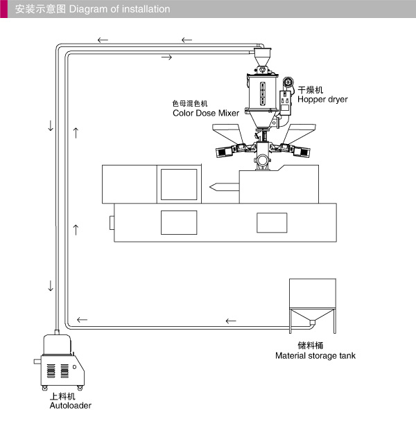 小型转速仪电路图